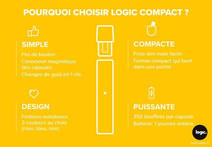 Cigarette électronique Logic Compact
